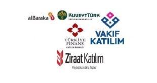 Katılım Bankacılığı