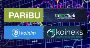 Türk Kripto Para Borsaları Neler