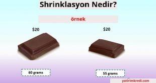 Shrinkflasyon Nedir? Nasıl Hesaplanır?