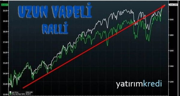 borsada uzun vadeli ralli