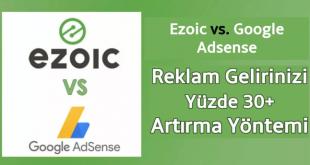 Ezoic, Adsense Reklam Gelirini Artırma